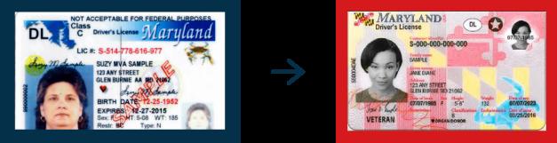 MVA Tag & Title Real ID
